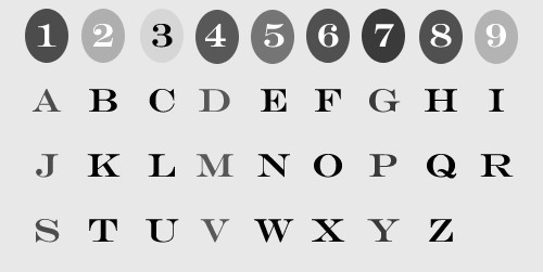 Numerology charts for converting letters